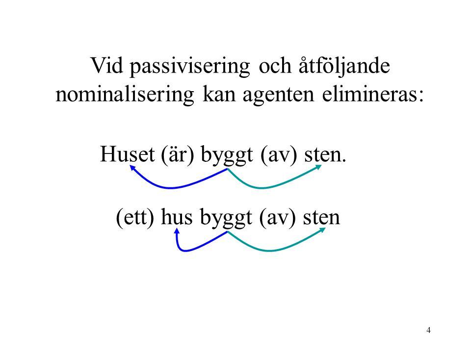 4 Vid passivisering och åtföljande nominalisering kan agenten elimineras: Huset (är) byggt (av) sten.