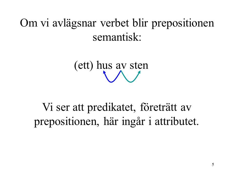 5 Om vi avlägsnar verbet blir prepositionen semantisk: (ett) hus av sten Vi ser att predikatet, företrätt av prepositionen, här ingår i attributet.