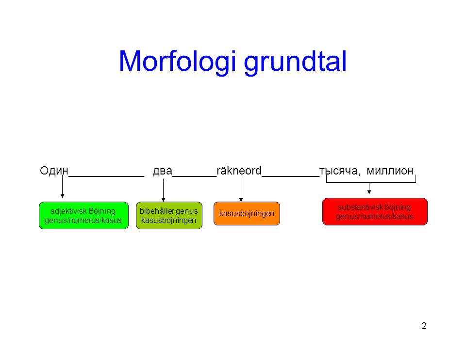 2 Morfologi grundtal Один____________ два_______räkneord_________тысяча, миллион adjektivisk Böjning genus/numerus/kasus bibehåller genus kasusböjning