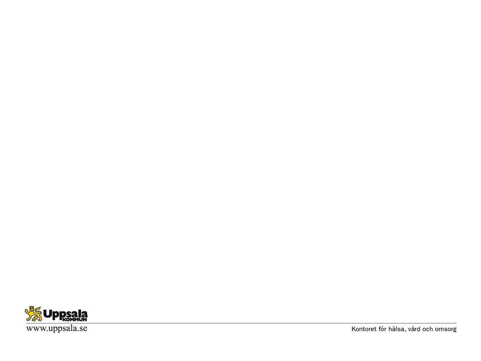 Dokumentationsgranskning Utförs av Hälso- och sjukvårdscontroller och handläggare Granskarna använder sig av mallar (för SSK, Sjukgymnast/arbetsterapeut och biståndshandläggare) Ungefär 20 % av utförarens dokumentation granskas Granskningen sammanfattas i en rapport Rapporten är en del i den totala bedömningen av avtalsuppfyllelse