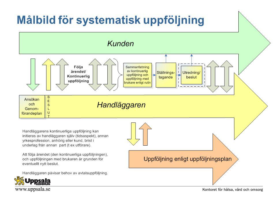 Blankett vid individuppföljning Sidan 1 Grundinformation, uppgifter om genomförandeplan och mål som ska vara ifylld före uppföljningstillfället.