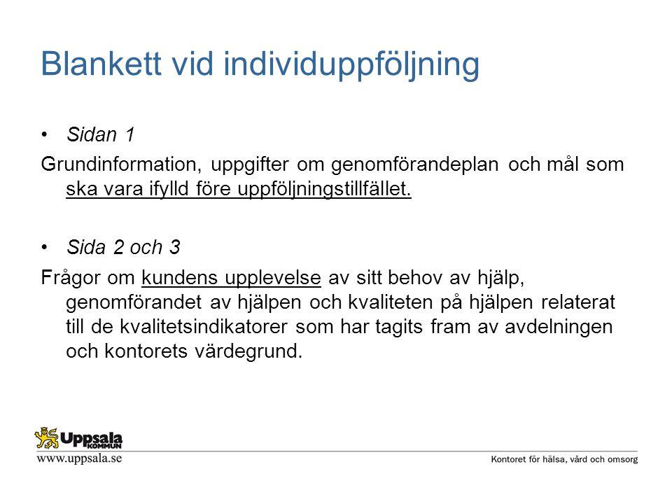 Blankett vid individuppföljning Sidan 1 Grundinformation, uppgifter om genomförandeplan och mål som ska vara ifylld före uppföljningstillfället. Sida