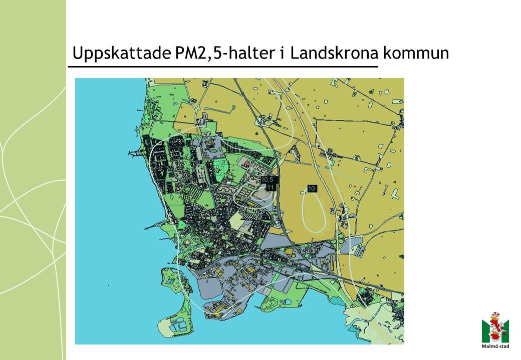 Uppskattade PM2,5-halter i Landskrona kommun