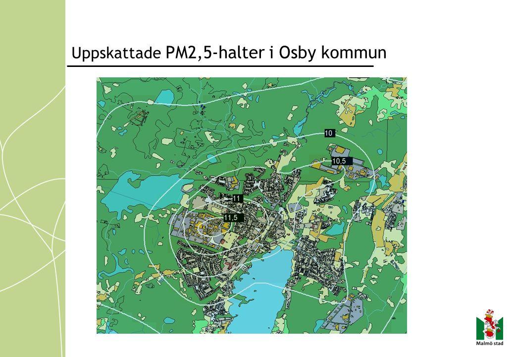 Uppskattade PM2,5-halter i Osby kommun