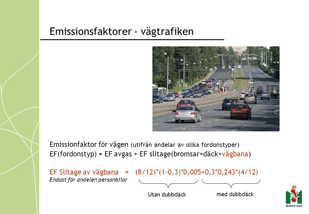 Emissionfaktor för vägen (utifrån andelar av olika fordonstyper) EF(fordonstyp) = EF avgas + EF slitage(bromsar+däck+vägbana) EF Slitage av vägbana =
