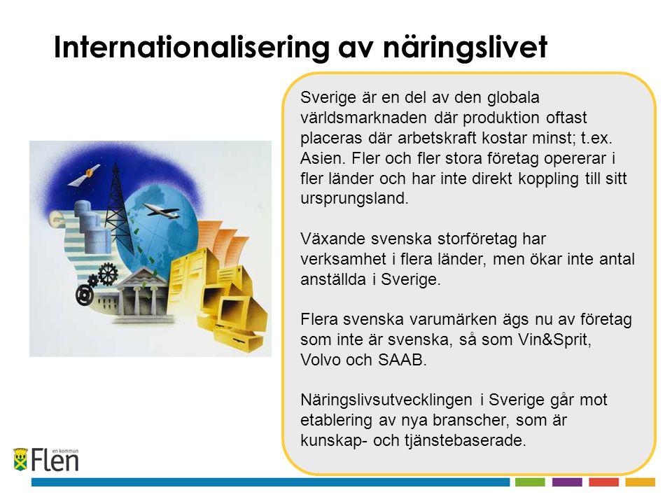Sverige är en del av den globala världsmarknaden där produktion oftast placeras där arbetskraft kostar minst; t.ex. Asien. Fler och fler stora företag
