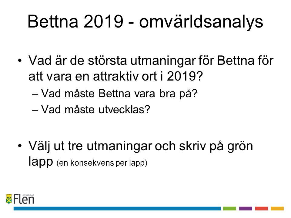 Bettna 2019 - omvärldsanalys Vad är de största utmaningar för Bettna för att vara en attraktiv ort i 2019? –Vad måste Bettna vara bra på? –Vad måste u