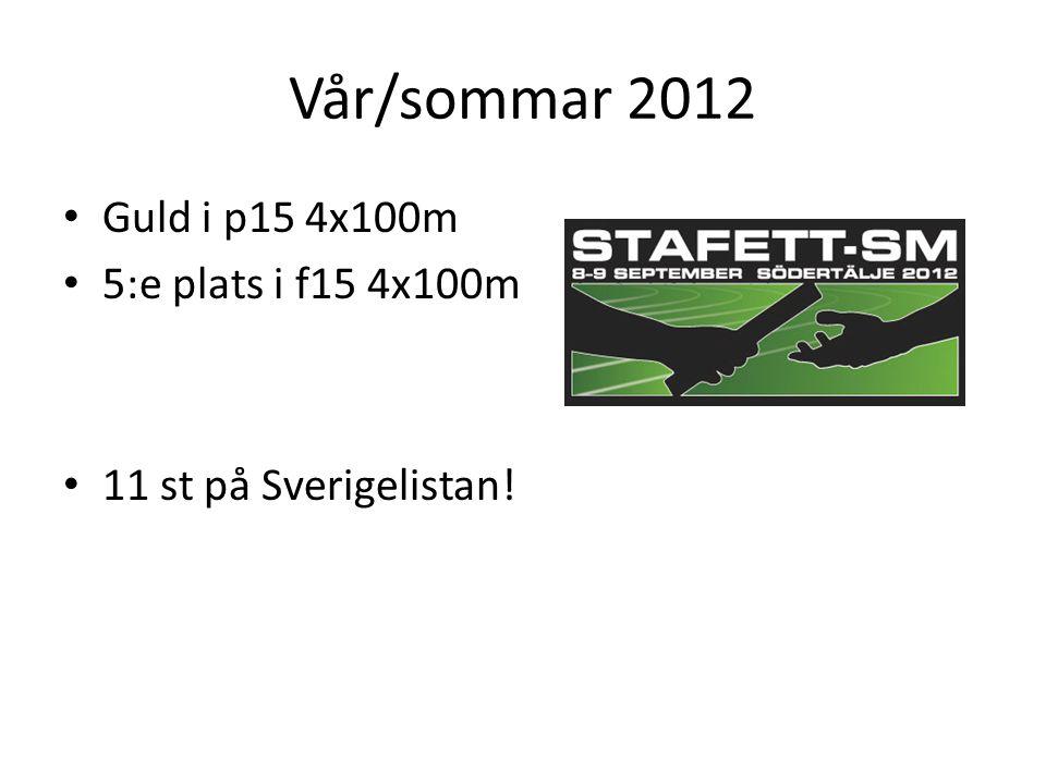 Guld i p15 4x100m 5:e plats i f15 4x100m 11 st på Sverigelistan!