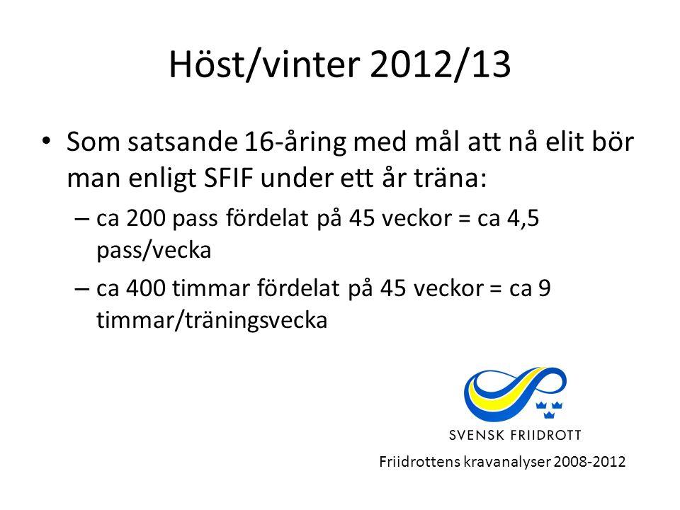 Höst/vinter 2012/13 Som satsande 16-åring med mål att nå elit bör man enligt SFIF under ett år träna: – ca 200 pass fördelat på 45 veckor = ca 4,5 pas