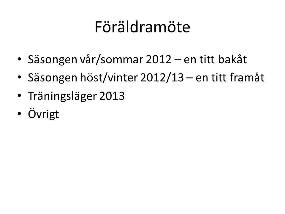 Föräldramöte Säsongen vår/sommar 2012 – en titt bakåt Säsongen höst/vinter 2012/13 – en titt framåt Träningsläger 2013 Övrigt