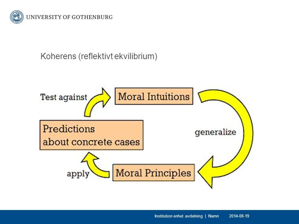 Koherens (reflektivt ekvilibrium) 2014-08-19Institution enhet avdelning | Namn