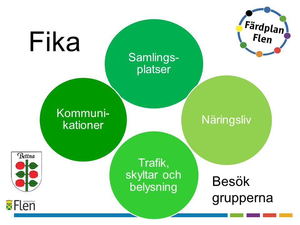 Fika Samlings- platser Näringsliv Trafik, skyltar och belysning Kommuni- kationer Besök grupperna