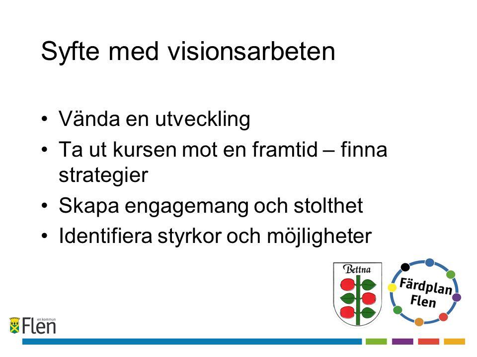 Syfte med visionsarbeten Vända en utveckling Ta ut kursen mot en framtid – finna strategier Skapa engagemang och stolthet Identifiera styrkor och möjligheter