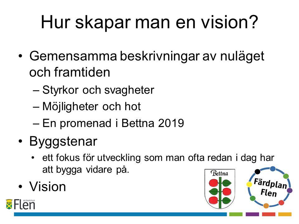 Hur skapar man en vision.