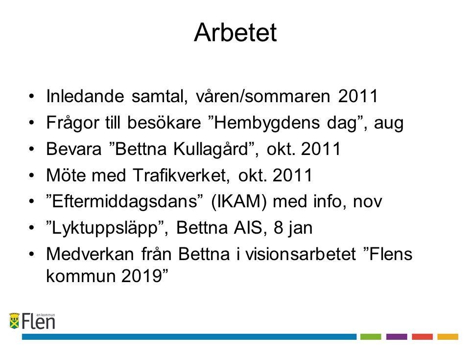 Arbetet Inledande samtal, våren/sommaren 2011 Frågor till besökare Hembygdens dag , aug Bevara Bettna Kullagård , okt.