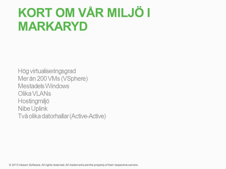 Hög virtualiseringsgrad Mer än 200 VMs (VSphere) Mestadels Windows Olika VLANs Hostingmiljö Nibe Uplink Två olika datorhallar (Active-Active)