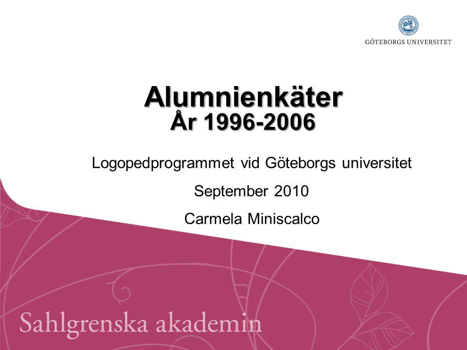 Alumnienkäter År 1996-2006 Logopedprogrammet vid Göteborgs universitet September 2010 Carmela Miniscalco