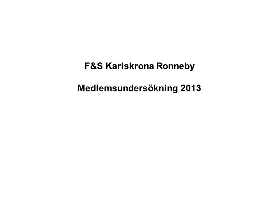 F&S Karlskrona Ronneby Medlemsundersökning 2013