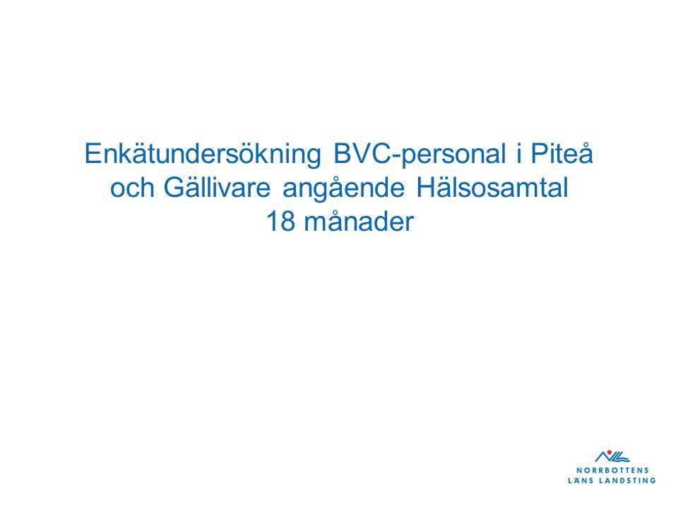 Vårdcentraler som svarat på enkäten Piteå Öjeby vårdcentral Furunäsets vårdcentral Norrfjärdens vårdcentral Piteå vårdcentral Hortlax vårdcentral Cederkliniken Hälsocentralen Sensia Gällivare Malmbergets vårdcentral Forsens vårdcentral