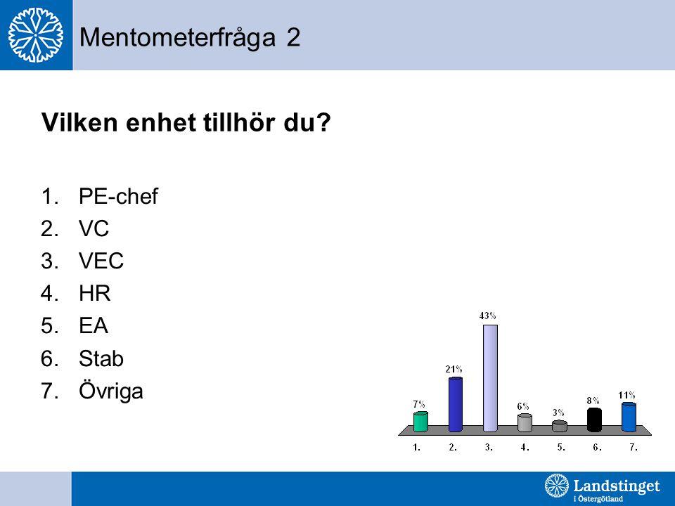 Mentometerfråga 2 Vilken enhet tillhör du? 1.PE-chef 2.VC 3.VEC 4.HR 5.EA 6.Stab 7.Övriga