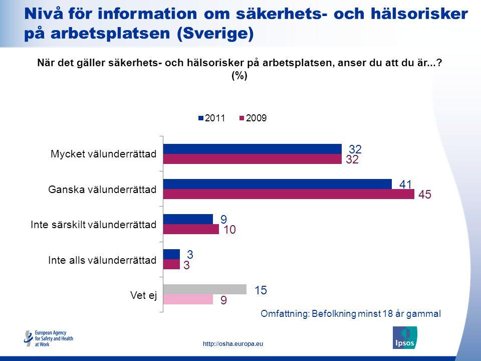 13 http://osha.europa.eu Omfattning: Befolkning minst 18 år gammal Nivå för information om säkerhets- och hälsorisker på arbetsplatsen (Sverige) Mycke