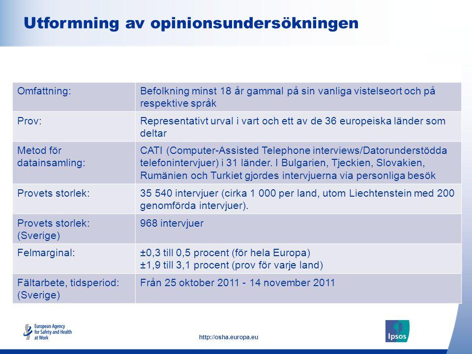 2 http://osha.europa.eu Click to add text here Utformning av opinionsundersökningen Note: insert graphs, tables, images here Omfattning:Befolkning min