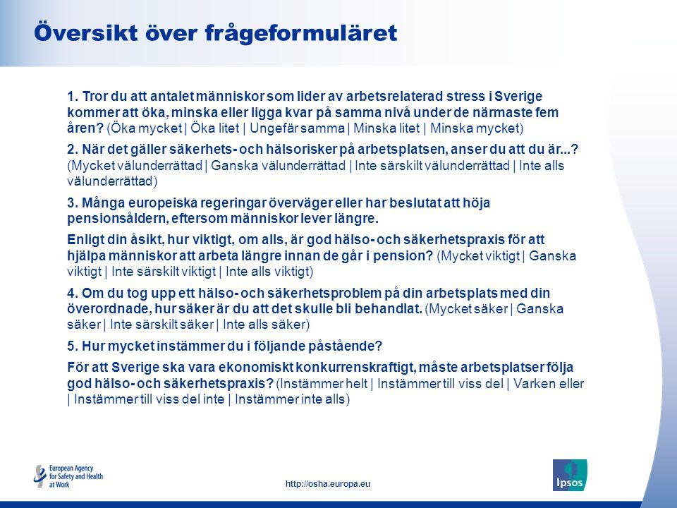 3 http://osha.europa.eu Översikt över frågeformuläret  1. Tror du att antalet människor som lider av arbetsrelaterad stress i Sverige kommer att öka,