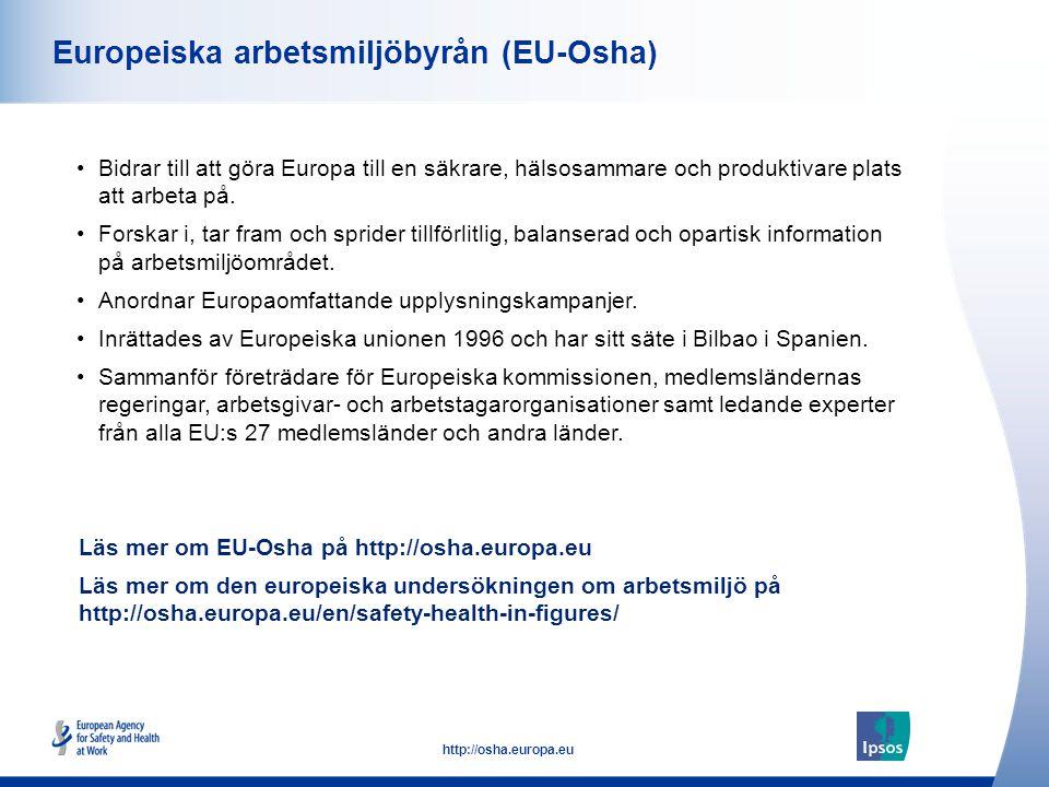 36 http://osha.europa.eu Europeiska arbetsmiljöbyrån (EU-Osha) Bidrar till att göra Europa till en säkrare, hälsosammare och produktivare plats att ar