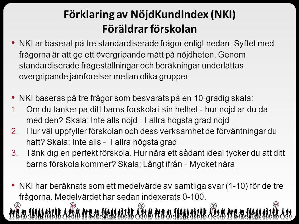 Förklaring av NöjdKundIndex (NKI) Föräldrar förskolan NKI är baserat på tre standardiserade frågor enligt nedan. Syftet med frågorna är att ge ett öve