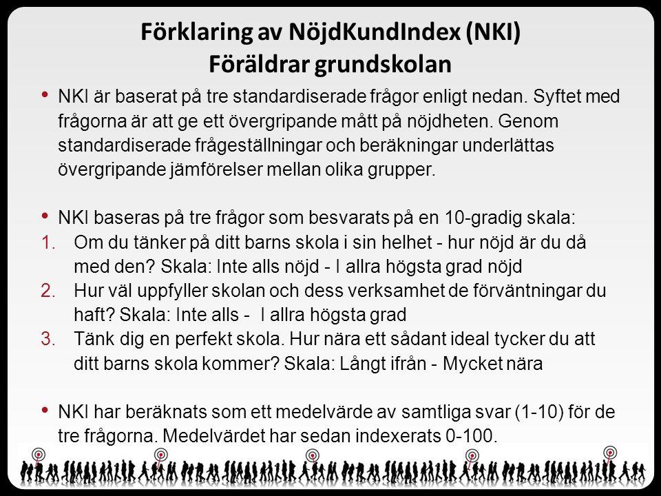 Förklaring av NöjdKundIndex (NKI) Föräldrar grundskolan NKI är baserat på tre standardiserade frågor enligt nedan. Syftet med frågorna är att ge ett ö