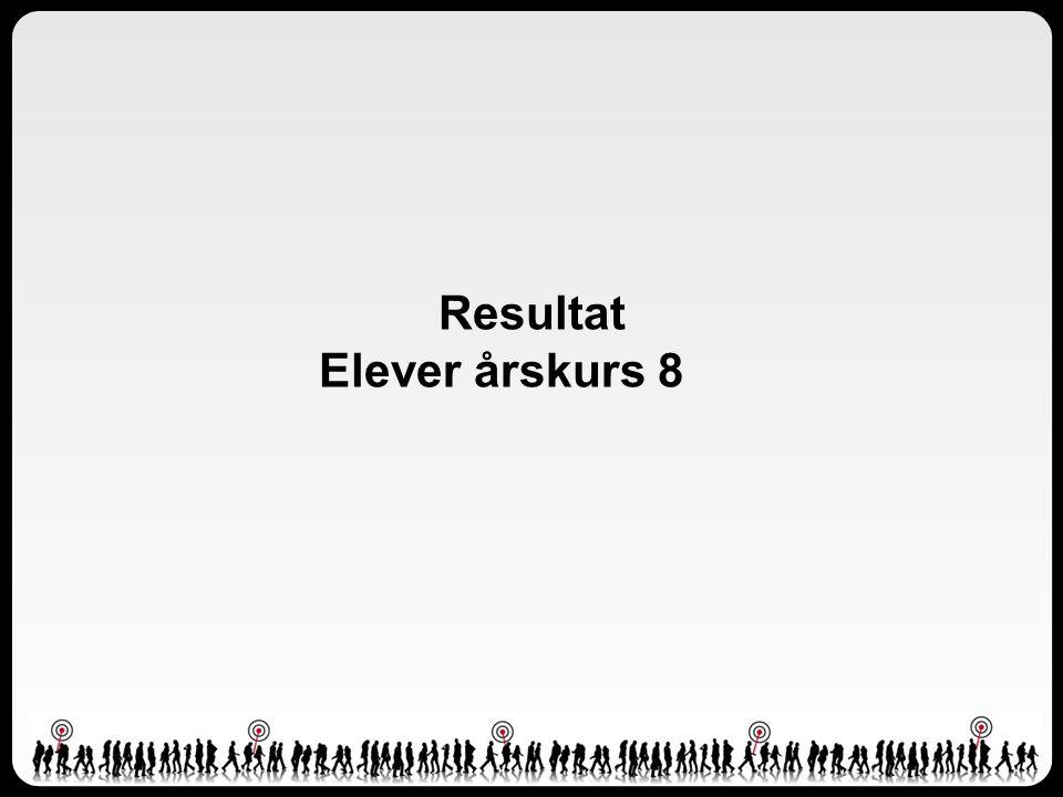 Resultat Elever årskurs 8