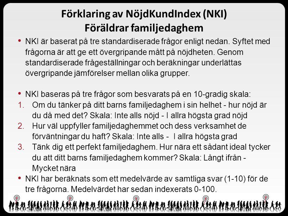 Förklaring av NöjdKundIndex (NKI) Föräldrar familjedaghem NKI är baserat på tre standardiserade frågor enligt nedan. Syftet med frågorna är att ge ett