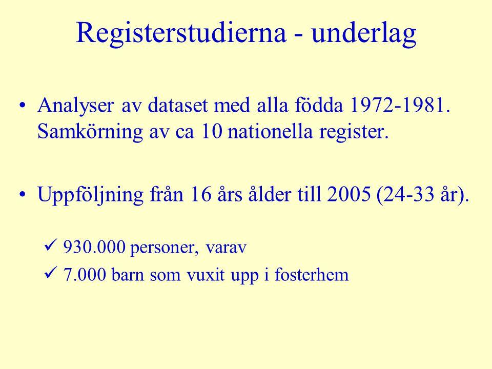 Registerstudierna - underlag Analyser av dataset med alla födda 1972-1981. Samkörning av ca 10 nationella register. Uppföljning från 16 års ålder till