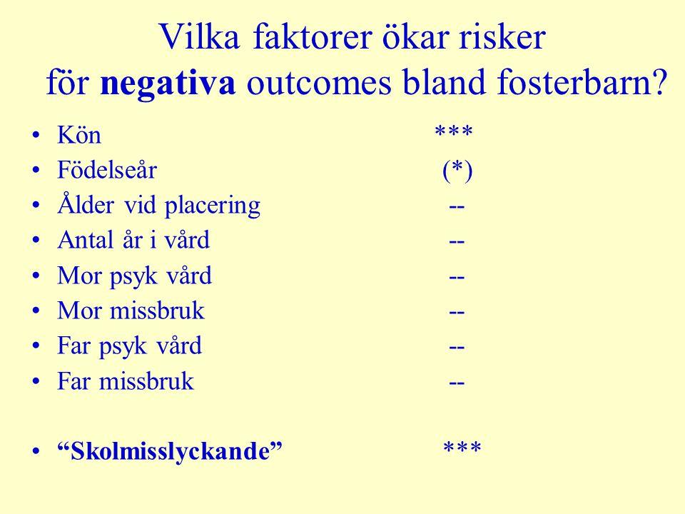 Vilka faktorer ökar risker för negativa outcomes bland fosterbarn? Kön *** Födelseår(*) Ålder vid placering -- Antal år i vård -- Mor psyk vård -- Mor