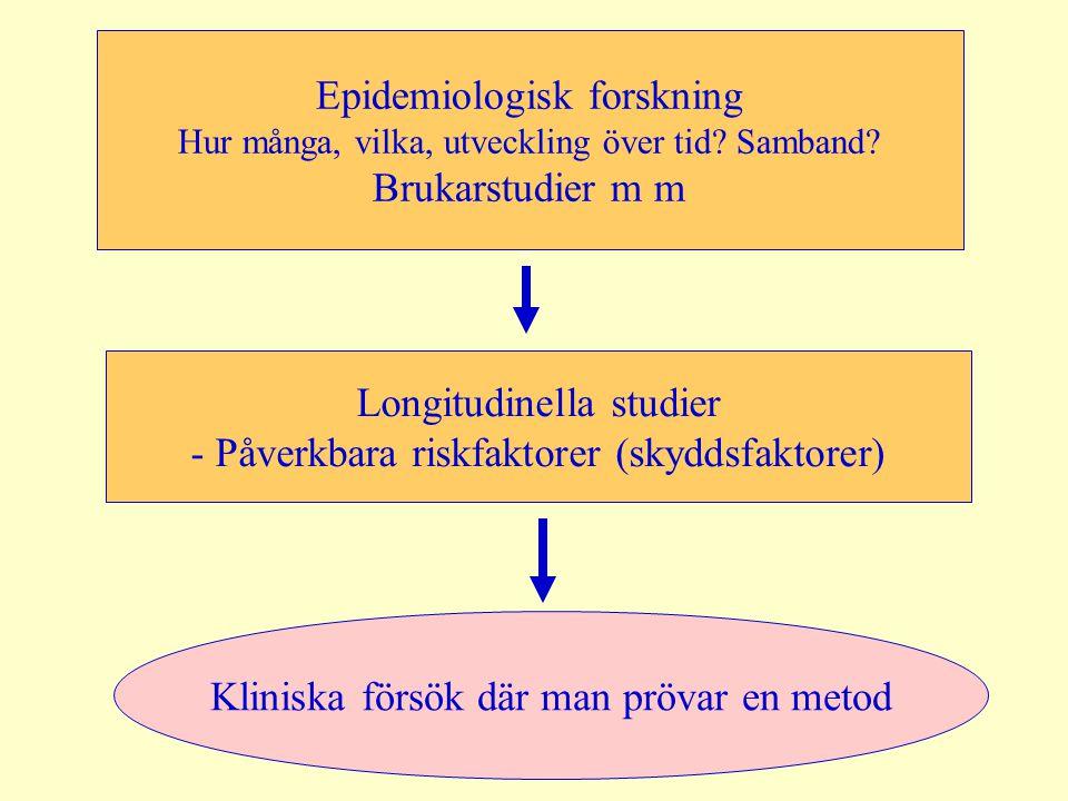 Epidemiologisk forskning Hur många, vilka, utveckling över tid? Samband? Brukarstudier m m Longitudinella studier - Påverkbara riskfaktorer (skyddsfak