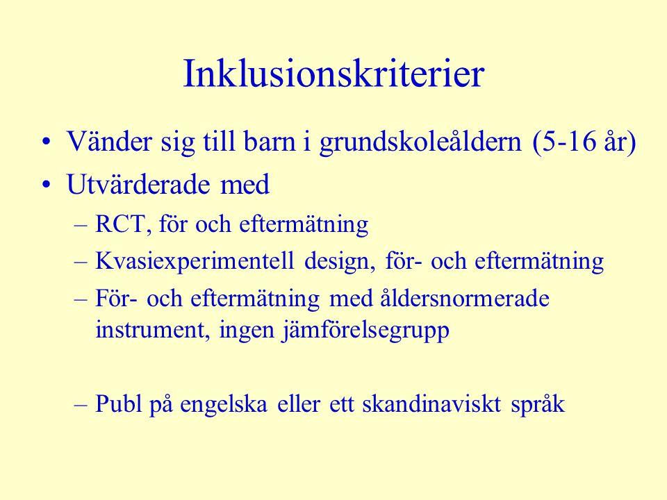 Inklusionskriterier Vänder sig till barn i grundskoleåldern (5-16 år) Utvärderade med –RCT, för och eftermätning –Kvasiexperimentell design, för- och eftermätning –För- och eftermätning med åldersnormerade instrument, ingen jämförelsegrupp –Publ på engelska eller ett skandinaviskt språk