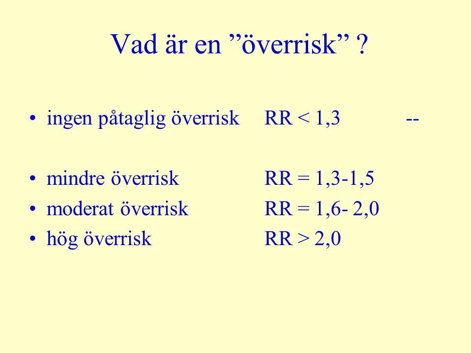 """Vad är en """"överrisk"""" ? ingen påtaglig överrisk RR < 1,3 -- mindre överriskRR = 1,3-1,5 moderat överriskRR = 1,6- 2,0 hög överriskRR > 2,0"""