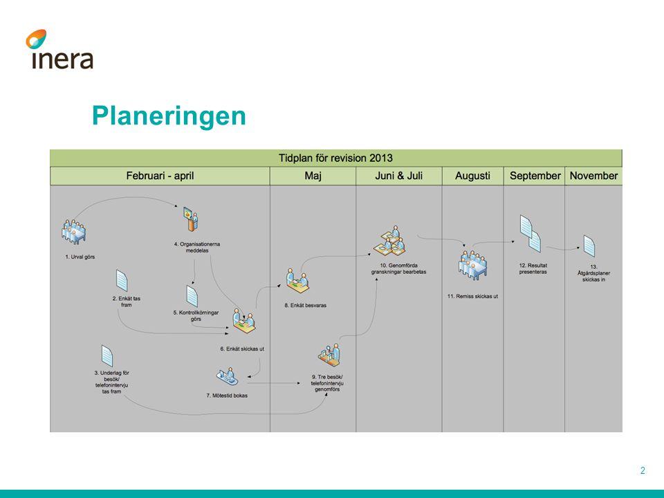 Planeringen 2