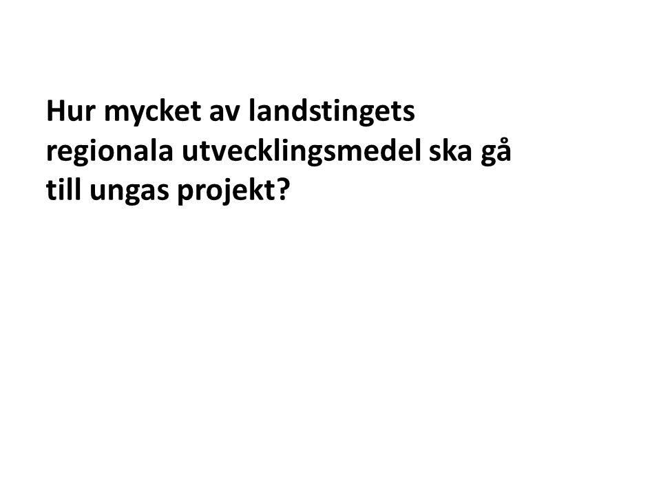 Hur mycket av landstingets regionala utvecklingsmedel ska gå till ungas projekt?