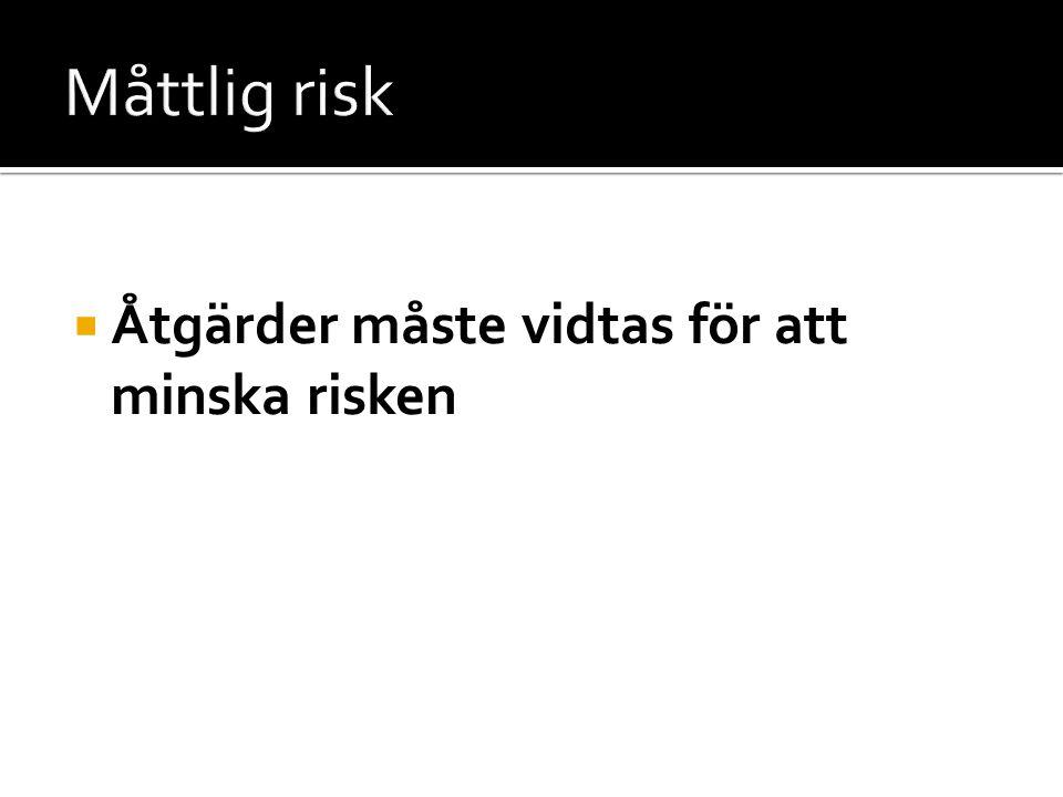  Åtgärder måste vidtas för att minska risken