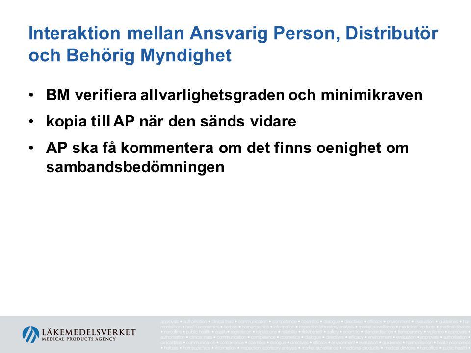 Interaktion mellan Ansvarig Person, Distributör och Behörig Myndighet BM verifiera allvarlighetsgraden och minimikraven kopia till AP när den sänds vidare AP ska få kommentera om det finns oenighet om sambandsbedömningen