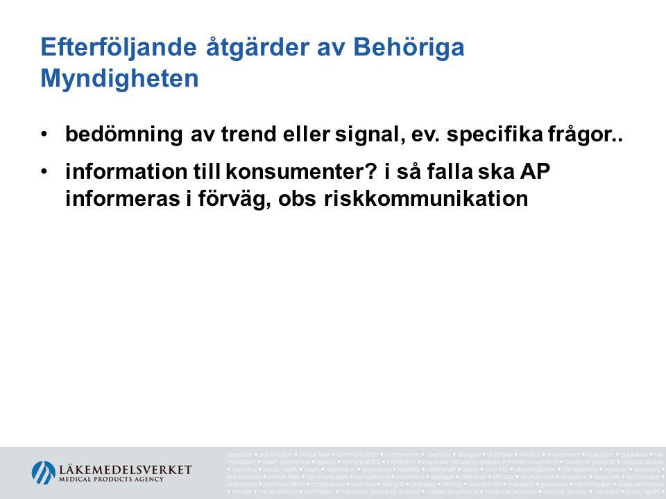 Efterföljande åtgärder av Behöriga Myndigheten bedömning av trend eller signal, ev.
