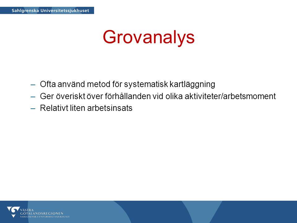 Grovanalys –Ofta använd metod för systematisk kartläggning –Ger överiskt över förhållanden vid olika aktiviteter/arbetsmoment –Relativt liten arbetsin