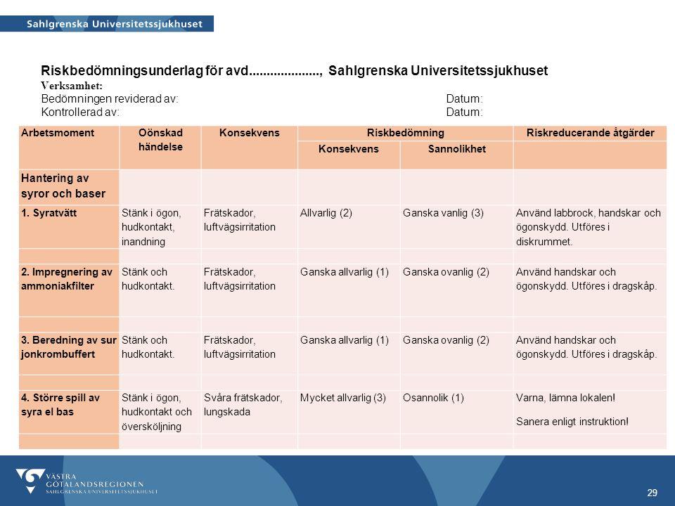 29 Riskbedömningsunderlag för avd...................., Sahlgrenska Universitetssjukhuset Verksamhet: Bedömningen reviderad av:Datum: Kontrollerad av:D