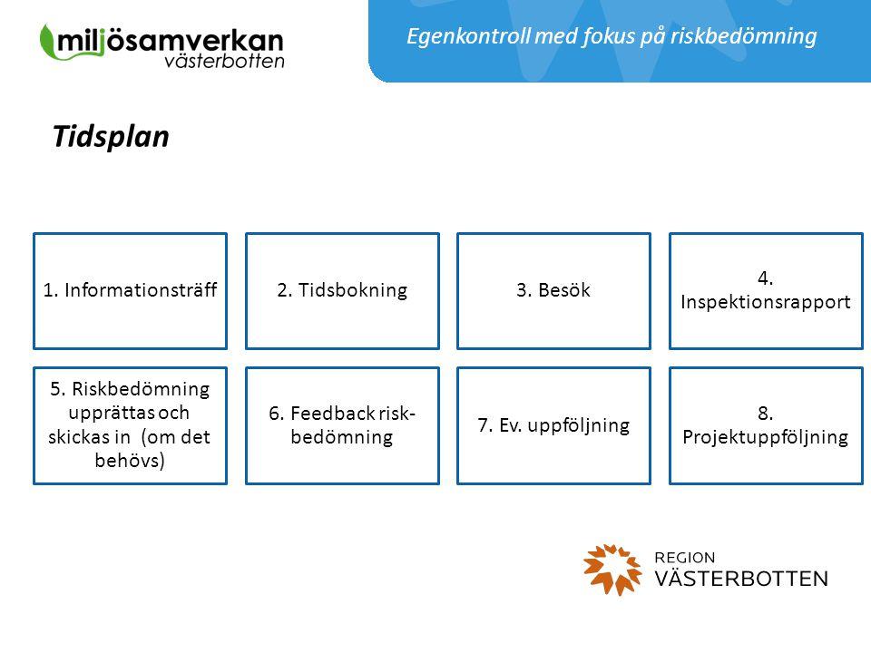 Egenkontroll med fokus på riskbedömning Tidsplan 1. Informationsträff2. Tidsbokning3. Besök 4. Inspektionsrapport 5. Riskbedömning upprättas och skick