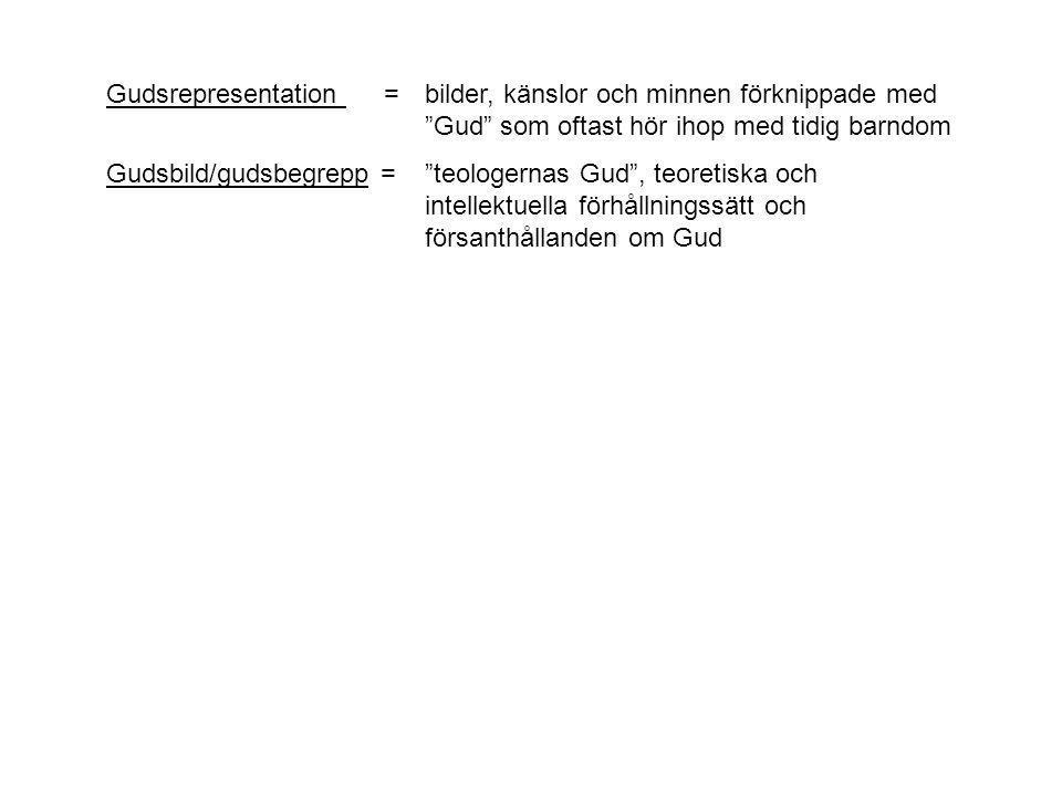 """Gudsbild/gudsbegrepp =""""teologernas Gud"""", teoretiska och intellektuella förhållningssätt och försanthållanden om Gud"""