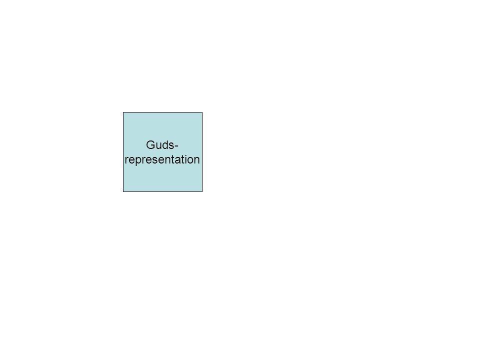 Guds- representation