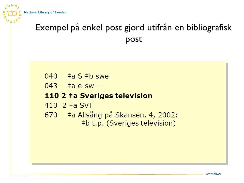 www.kb.se Exempel på enkel post gjord utifrån en bibliografisk post 040 ‡a S ‡b swe 043 ‡a e-sw--- 110 2 ‡a Sveriges television 410 2 ‡a SVT 670 ‡a Allsång på Skansen.