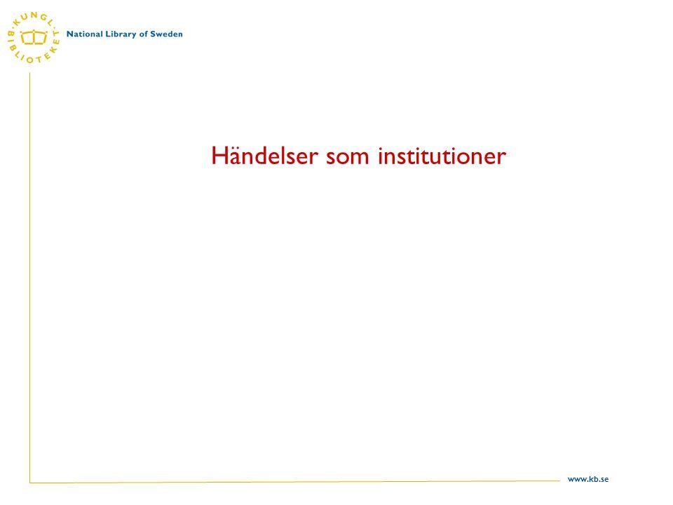 www.kb.se Händelser som institutioner