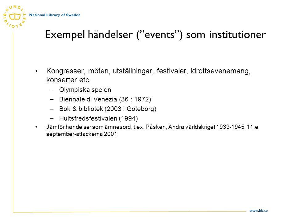 """www.kb.se Exempel händelser (""""events"""") som institutioner Kongresser, möten, utställningar, festivaler, idrottsevenemang, konserter etc. –Olympiska spe"""